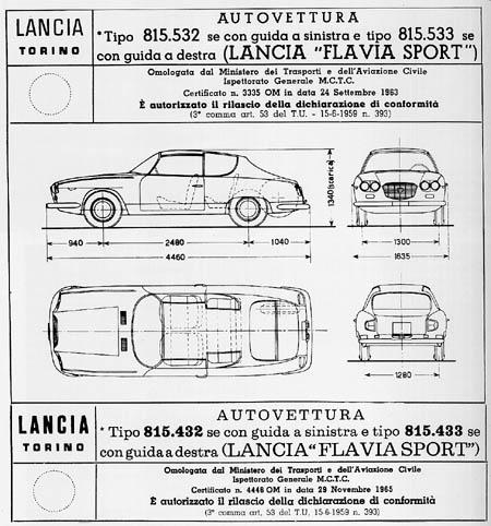 Autovettura Lancia Flavia Sport