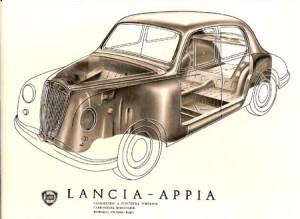 Marken- und Geschichtsbewusstein: Appia: Durchblick inklusive!