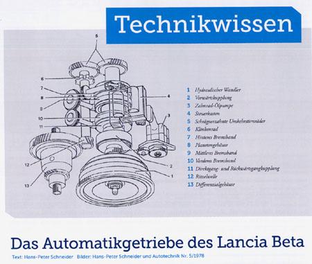 Clubmagazine: Lancia Beta Automatikgetriebe