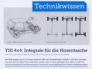 PRONTO 2/2015 - Technik